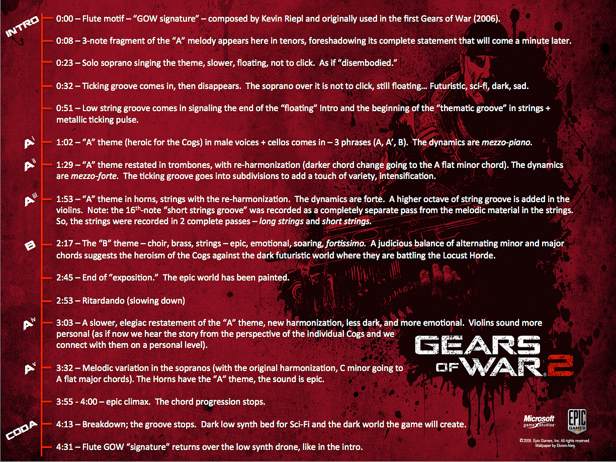 Penka Kouneva - Gears of War Score Analysis - Output Blog