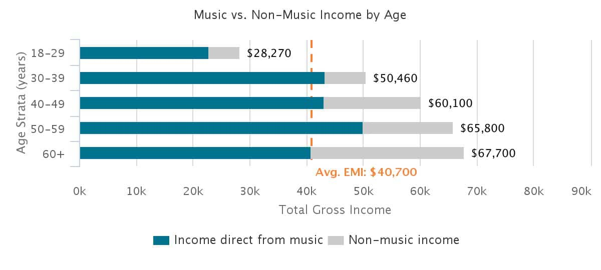 classical-income